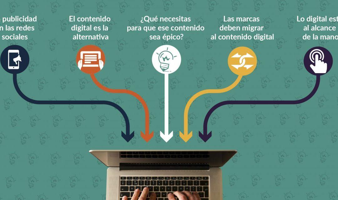El mundo tecnológico: ¿Por qué generar contenido digital?